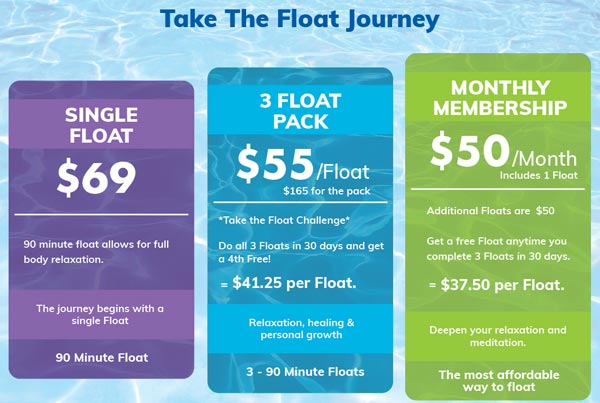 Float Price Sheet 2